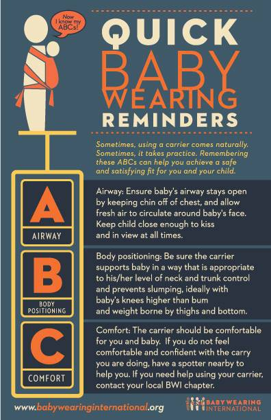 ABC safety